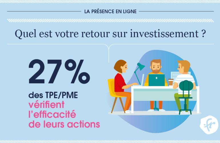Présence en ligne : où en sont les TPE/PME ?